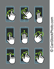 Basic human gestures using modern digital devices