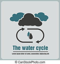 icon the water cycle land, water, rain
