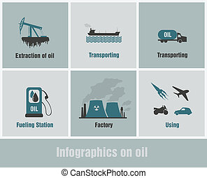 infographics on oil