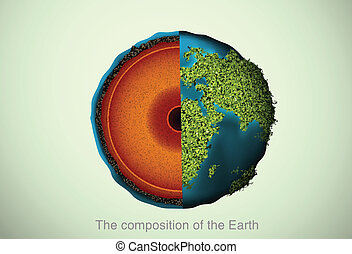 The composition of the Earth crust, section