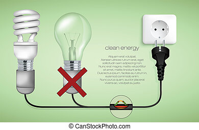 the concept of clean energy