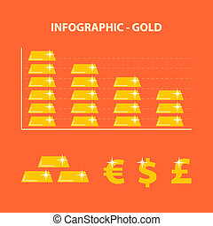 decline prices gold - infographic with graph of decline...
