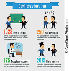 Business education concept of teaching learning studying and...