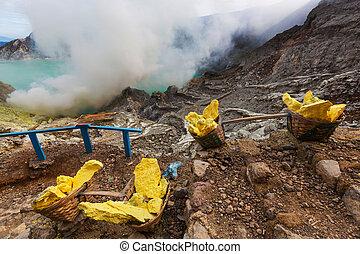 Ijen - Lake in a crater Volcano Ijen, Java,Indonesia