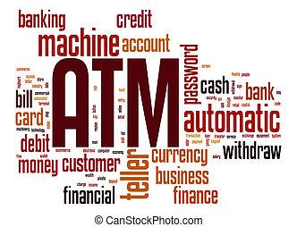ATM word cloud