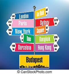 Budapest signpost with cities and distances - vector...