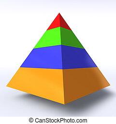 階層, ピラミッド