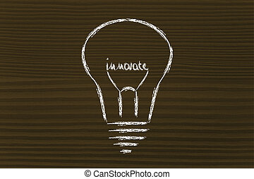 lightbulb with filament saying Innovate - ideas for...