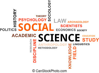 word cloud - social science - A word cloud of social science...