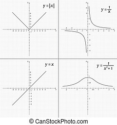 Set of vector illustrations of mathematics functions on the...