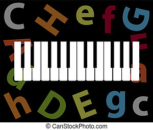 Piano keys and note names - Piano keys on a black background...