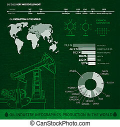 Detail infographics - Map of world, Icons of oil pump, and...
