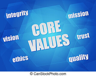 core values and business concept words in hexagons - core...