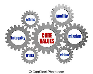 core values in silver grey gears - core values - words in 3d...