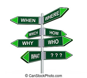 3d question words signage signpost