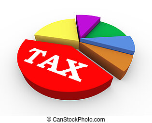 3d tax pie chart presentation - 3d illustration of concept...