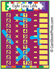 Eight Times Table - Vector of a multiplication math test of...