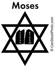 Moses with a Star of David