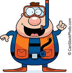 Cartoon Scuba Diver Idea - A cartoon scuba diver with an...