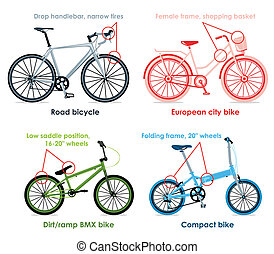 Bicycle types, set I - Modern road bicycle, urban, folding...