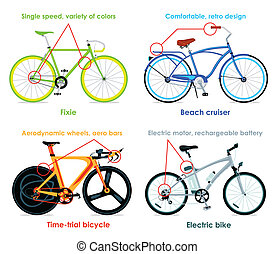 Bicycle types, set II - Modern cruiser, fixie, time-trial...