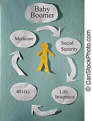 Baby boomer - Paper cutout person and retirement related...