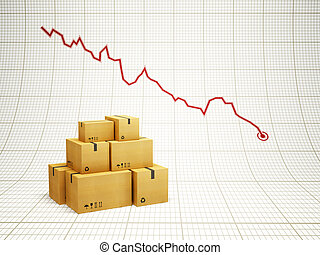 falling amount of delivered goods - rising amount of...
