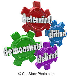 Determine Differ Demonstrate Deliver Four Steps WInning New...
