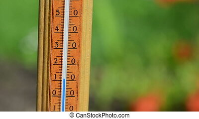 thermometer temp rise - Closeup of thermometer scale...