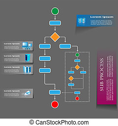 Business process infographics and Orchestrating various...