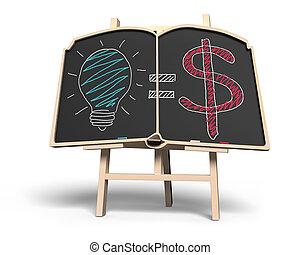 Idea is money concept on book shape blackboard