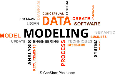 word cloud - data modeling - A word cloud of data modeling...