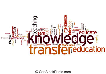 Knowledge transfer word cloud - Knowledge transfer concept...