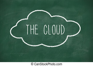 The cloud handwritten on blackboard - The cloud handwritten...