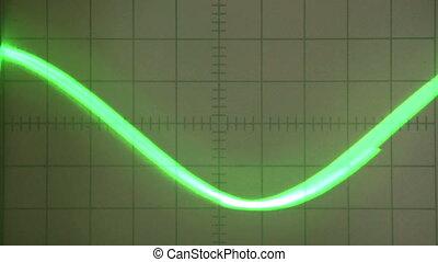 Parabolic Signal Oscilloscope - Analog oscilloscope screen...