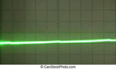 Varying Signal on the Screen - Analog oscilloscope screen...