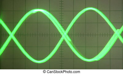 Impulse Signal - Parabolic Curve Green screen old...
