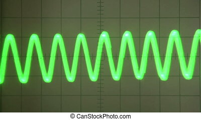 Throbbing Parabolic Curve - Analog oscilloscope screen with...