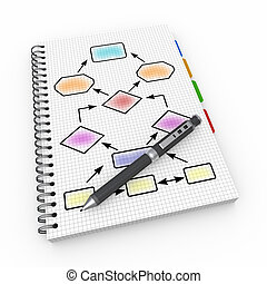 Planning as concept - Mind map concept illustration design...