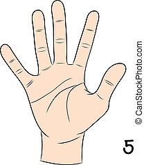 Sign language,Number 5