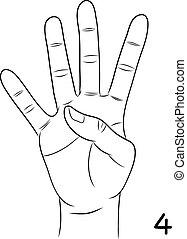 Sign language,Number 4