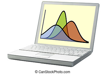 Gausian (bell) curves on laptop