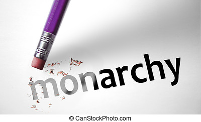 Eraser deleting the word Monarchy