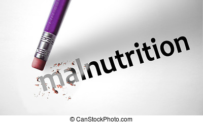 Eraser deleting the word Malnutrition