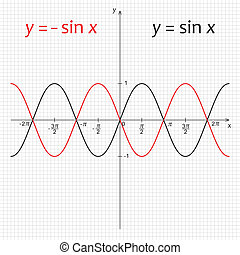 Diagram of trigonometric functions - Vector illustration of...