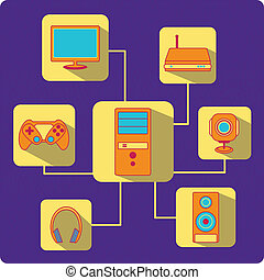computer devices for design