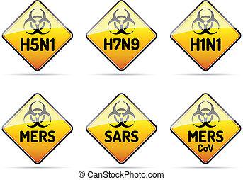 MERS, SARS, H5N1 Biohazard virus sign
