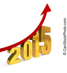 Improving Prospects In 2015 - A dramatically upward trending...