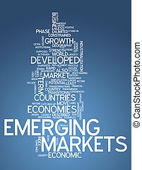 Word Cloud Emerging Markets - Word Cloud with Emerging...