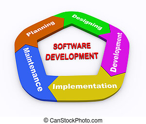 3d circle arrow chart software development